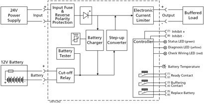 Detail View Puls Power Supply