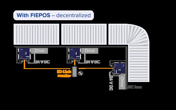 分散电源-带FIEPOS现场电源